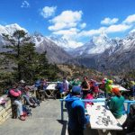 Adventure activities in Nepal for Travel